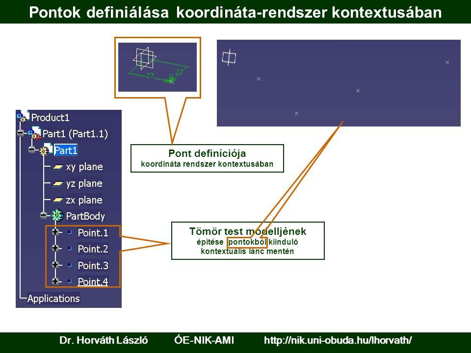 Pontok definiálása koordináta-rendszer kontextusában Dr.