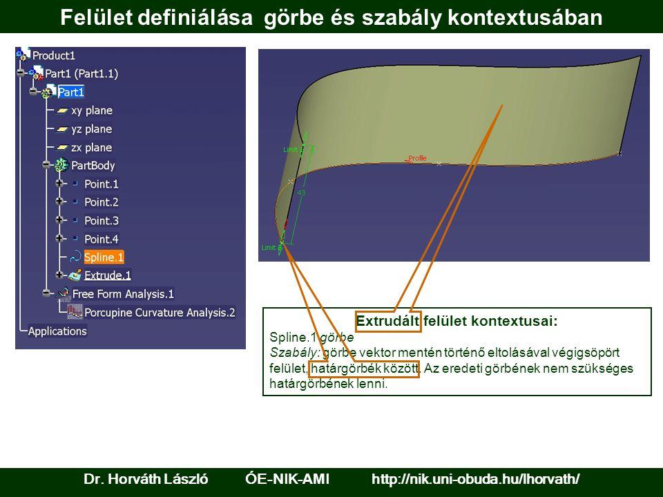 Felület definiálása görbe és szabály kontextusában Dr.