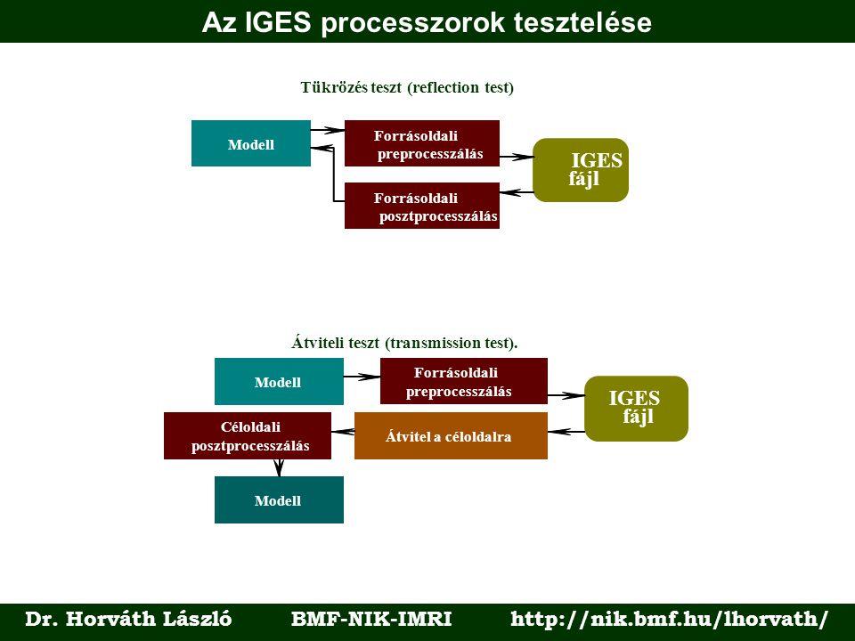 Az IGES processzorok tesztelése Dr. Horváth László BMF-NIK-IMRI http://nik.bmf.hu/lhorvath/ Átviteli teszt (transmission test). Forrásoldali preproces