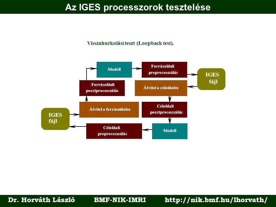 Az IGES processzorok tesztelése Dr. Horváth László BMF-NIK-IMRI http://nik.bmf.hu/lhorvath/ Visszahurkolási teszt (Loopback test). Forrásoldali prepro