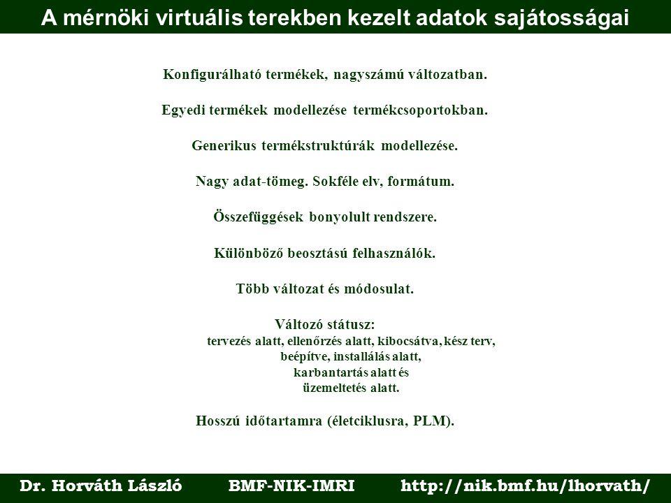 A mérnöki virtuális terekben kezelt adatok sajátosságai Dr. Horváth László BMF-NIK-IMRI http://nik.bmf.hu/lhorvath/ Konfigurálható termékek, nagyszámú