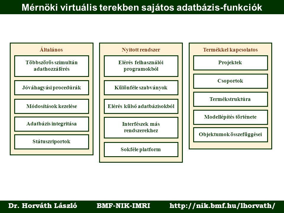 Általános Mérnöki virtuális terekben sajátos adatbázis-funkciók Dr.