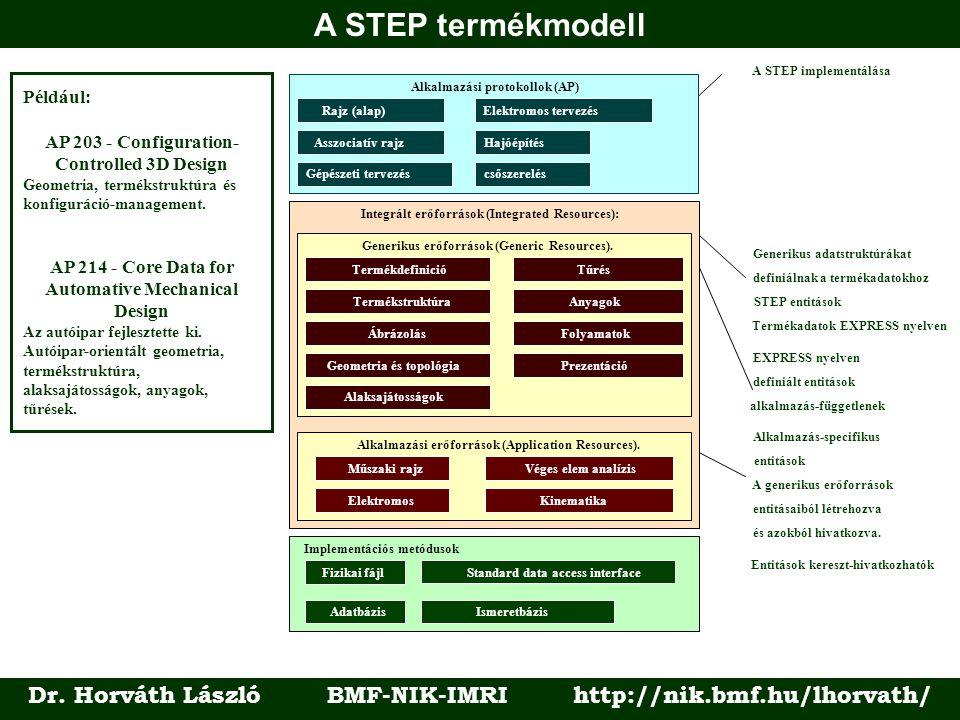 A STEP termékmodell Dr.