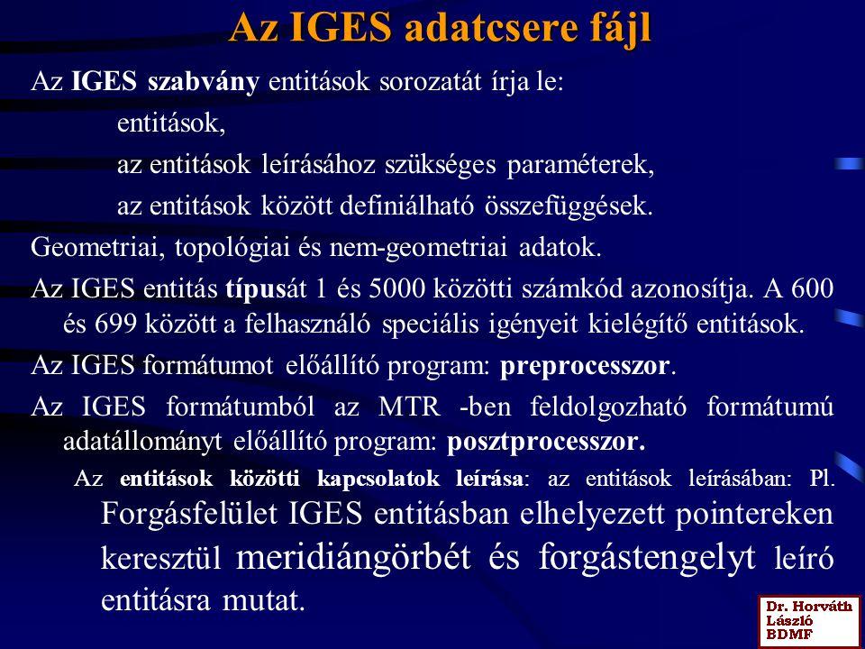 Adatcsere formátumok II.VDA/FS Német Autóipari alkalmazásokhoz.
