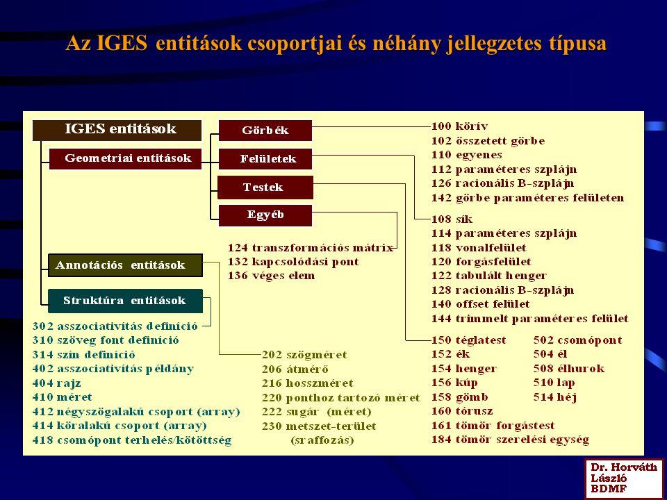 Az IGES adatcsere fájl Az IGES szabvány entitások sorozatát írja le: entitások, az entitások leírásához szükséges paraméterek, az entitások között def