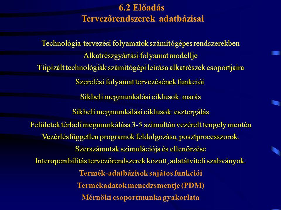 Forgácsolási technológia számítógépes tervezése II. Budapesti Műszaki Főiskola Gépészmérnöki Szak CAD/CAM szakirány Forgácsolási technológia számítógé