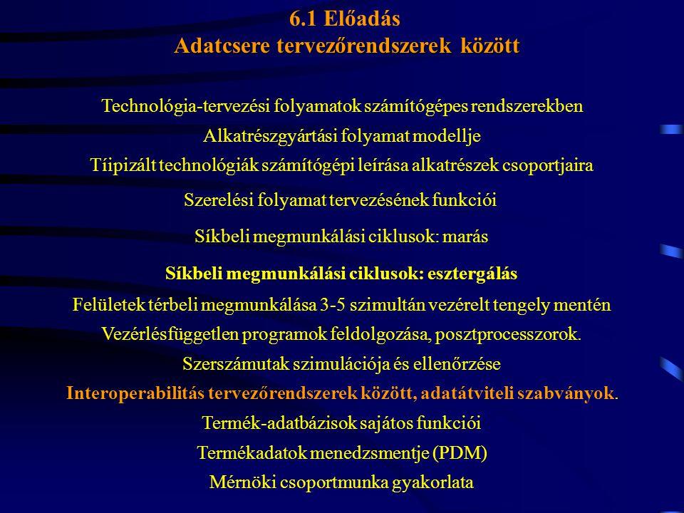 Adatcsere tervezőrendszerek között 6.1 Előadás Adatcsere tervezőrendszerek között Technológia-tervezési folyamatok számítógépes rendszerekben Alkatrészgyártási folyamat modellje Tíipizált technológiák számítógépi leírása alkatrészek csoportjaira Szerelési folyamat tervezésének funkciói Síkbeli megmunkálási ciklusok: marás Síkbeli megmunkálási ciklusok: esztergálás Felületek térbeli megmunkálása 3-5 szimultán vezérelt tengely mentén Vezérlésfüggetlen programok feldolgozása, posztprocesszorok.