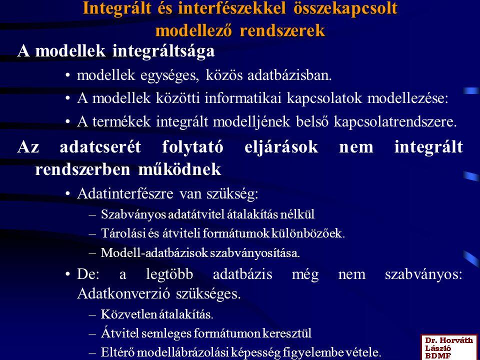 Tartalom Integrált és interfészekkel összekapcsolt modellező rendszerek.