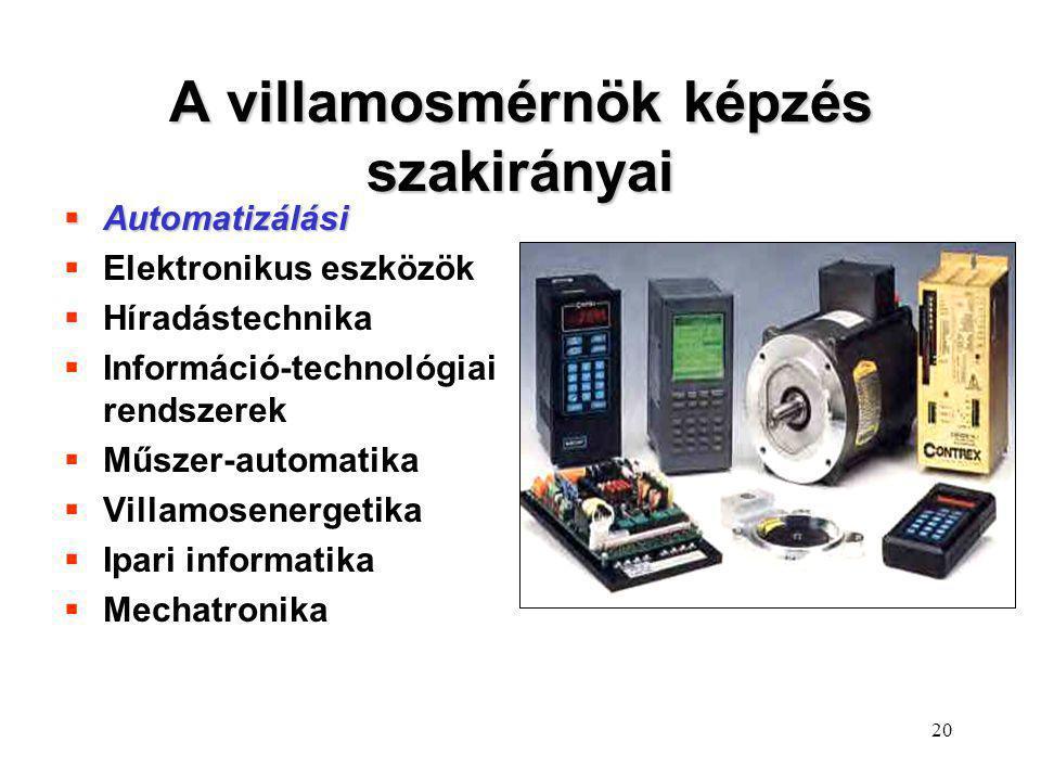 20  Automatizálási  Elektronikus eszközök  Híradástechnika  Információ-technológiai rendszerek  Műszer-automatika  Villamosenergetika  Ipari in
