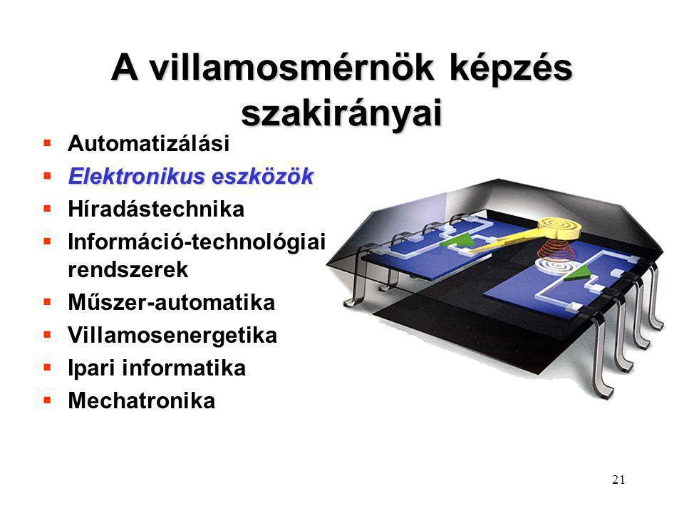 21 A villamosmérnök képzés szakirányai  Automatizálási  Elektronikus eszközök  Híradástechnika  Információ-technológiai rendszerek  Műszer-automa