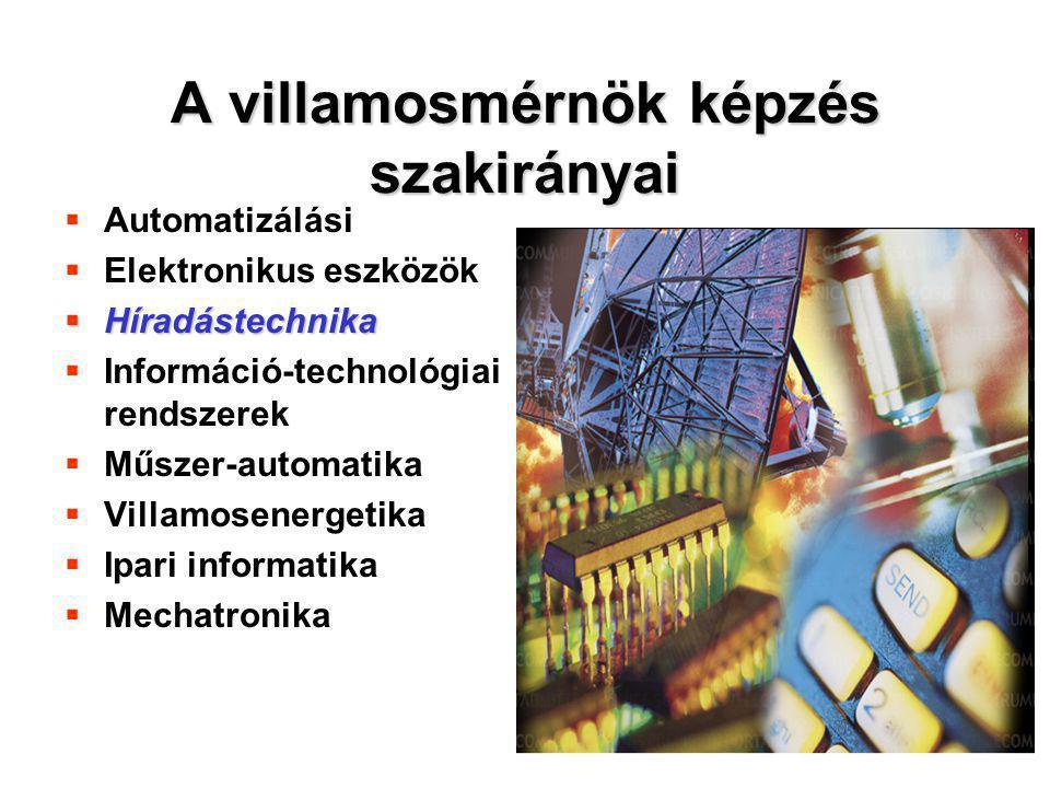 22 A villamosmérnök képzés szakirányai  Automatizálási  Elektronikus eszközök  Híradástechnika  Információ-technológiai rendszerek  Műszer-automa