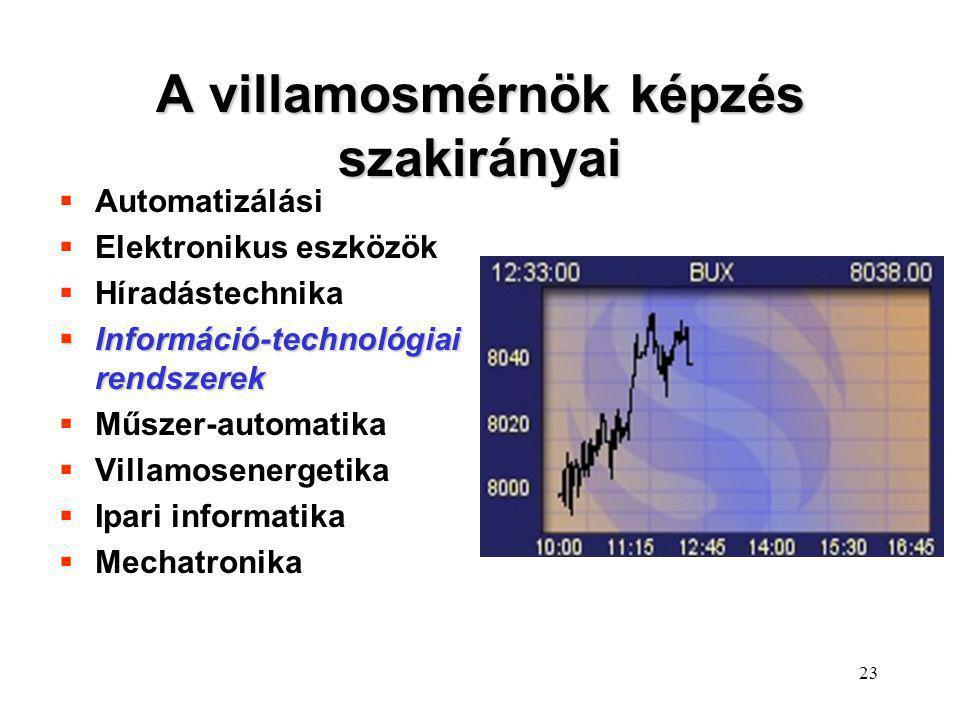 23 A villamosmérnök képzés szakirányai  Automatizálási  Elektronikus eszközök  Híradástechnika  Információ-technológiai rendszerek  Műszer-automa