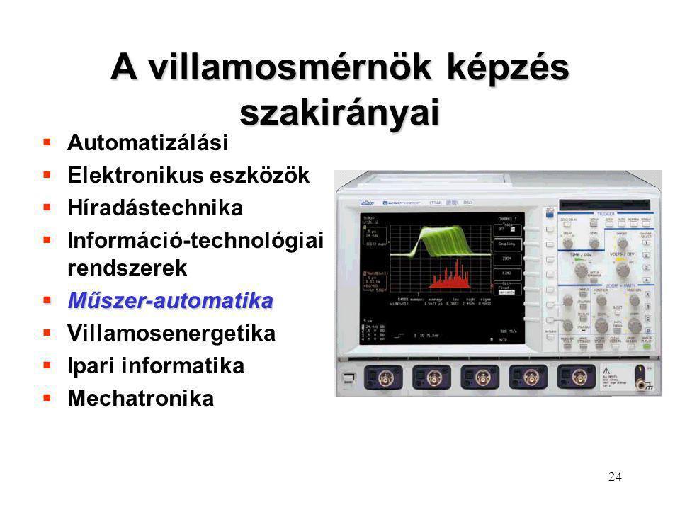 24 A villamosmérnök képzés szakirányai  Automatizálási  Elektronikus eszközök  Híradástechnika  Információ-technológiai rendszerek  Műszer-automa