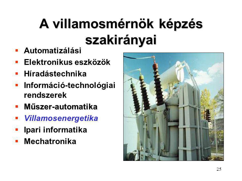 25 A villamosmérnök képzés szakirányai  Automatizálási  Elektronikus eszközök  Híradástechnika  Információ-technológiai rendszerek  Műszer-automa