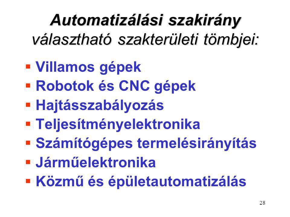 28 Automatizálási szakirány választható szakterületi tömbjei:  Villamos gépek  Robotok és CNC gépek  Hajtásszabályozás  Teljesítményelektronika 