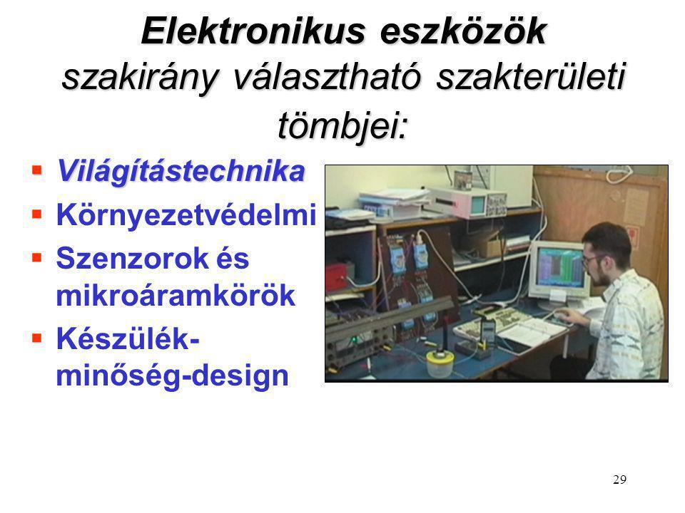 29 Elektronikus eszközök szakirány választható szakterületi tömbjei:  Világítástechnika  Környezetvédelmi  Szenzorok és mikroáramkörök  Készülék-