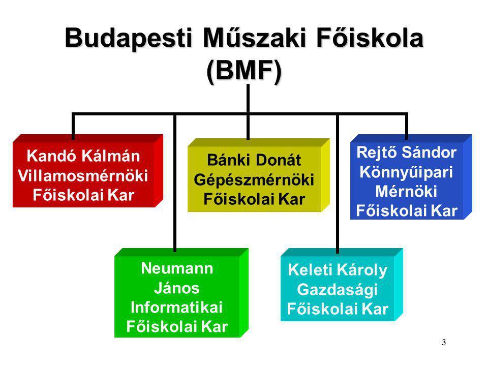 14 A villamosmérnöki karon folyó képzés A képzés szintjei szerint az alábbi lehetőségek közül lehet választani: I.Felsőfokú szakképzés keretében villamos- mérnökasszisztens képzés,  Főiskolai szintű alapképzés a villamosmérnök szakon, BSc képzés  Kooperatív képzés, 1-2 félév  Főiskolai szakirányú továbbképzés (Szakmérnök képzés)