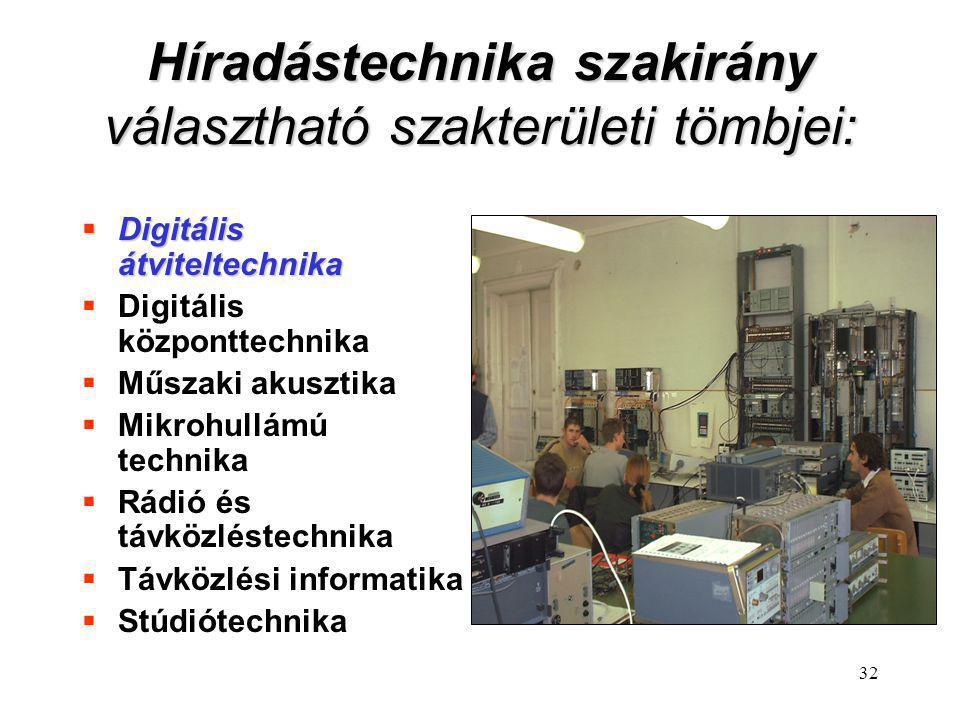 32 Híradástechnika szakirány választható szakterületi tömbjei:  Digitális átviteltechnika  Digitális központtechnika  Műszaki akusztika  Mikrohull