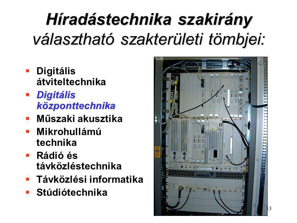 33 Híradástechnika szakirány választható szakterületi tömbjei:  Digitális átviteltechnika  Digitális központtechnika  Műszaki akusztika  Mikrohull