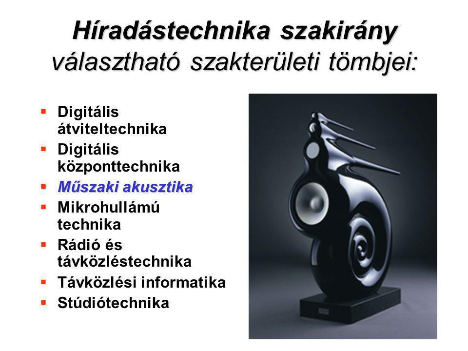 34 Híradástechnika szakirány választható szakterületi tömbjei:  Digitális átviteltechnika  Digitális központtechnika  Műszaki akusztika  Mikrohull