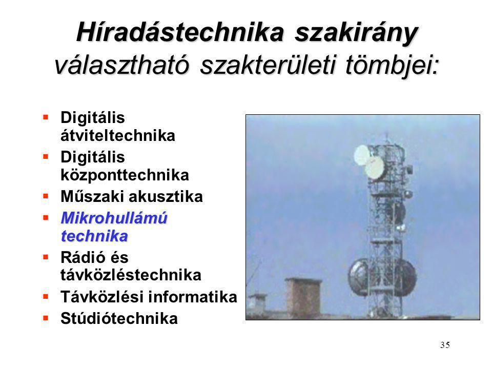 35 Híradástechnika szakirány választható szakterületi tömbjei:  Digitális átviteltechnika  Digitális központtechnika  Műszaki akusztika  Mikrohull