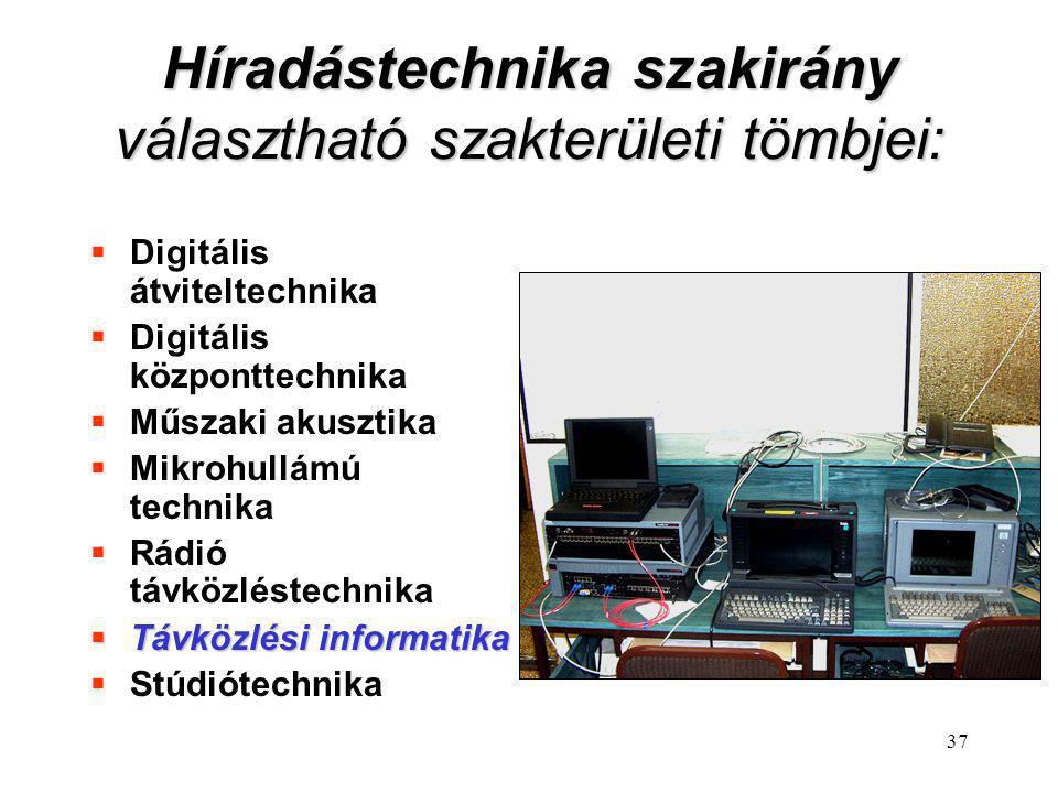 37 Híradástechnika szakirány választható szakterületi tömbjei:  Digitális átviteltechnika  Digitális központtechnika  Műszaki akusztika  Mikrohull