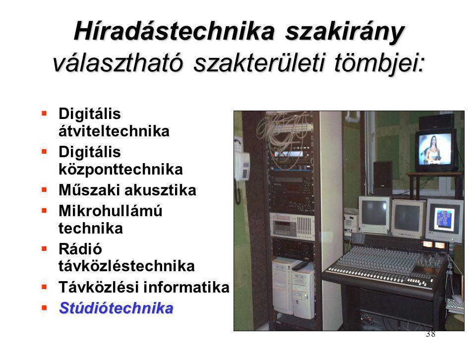 38 Híradástechnika szakirány választható szakterületi tömbjei:  Digitális átviteltechnika  Digitális központtechnika  Műszaki akusztika  Mikrohull