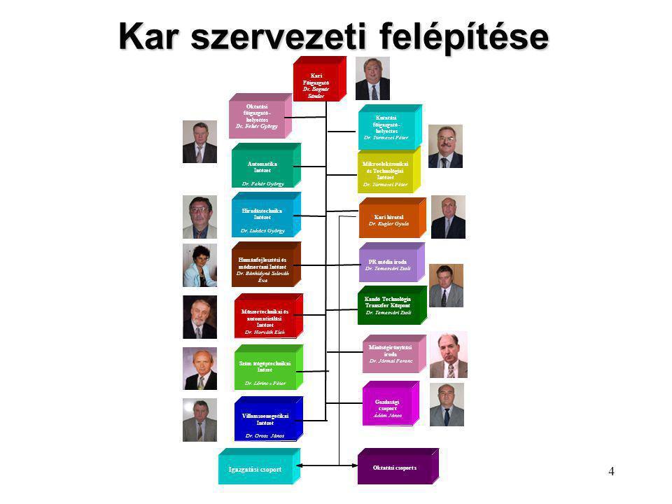65 INFORMÁCIÓK Új európai úton a diplomához: a magyar felsőoktatás modernizációja Többciklusú képzési rendszer bevezetésének ütemezése (OM honlap: http://www.om.hu/main.php?folderID=638), http://www.om.hu/main.php?folderID=638 Jelentkezés az új képzésekre: praktikus információk a jelentkezőknek (OM honlap: http://www.om.hu/main.php?folderID=555), http://www.om.hu/main.php?folderID=555