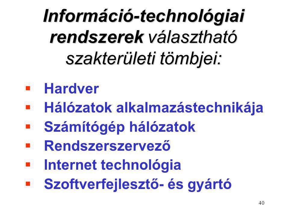 40 Információ-technológiai rendszerek választható szakterületi tömbjei:  Hardver  Hálózatok alkalmazástechnikája  Számítógép hálózatok  Rendszersz