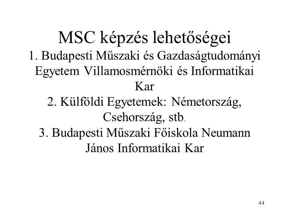 44 MSC képzés lehetőségei 1. Budapesti Műszaki és Gazdaságtudományi Egyetem Villamosmérnöki és Informatikai Kar 2. Külföldi Egyetemek: Németország, Cs