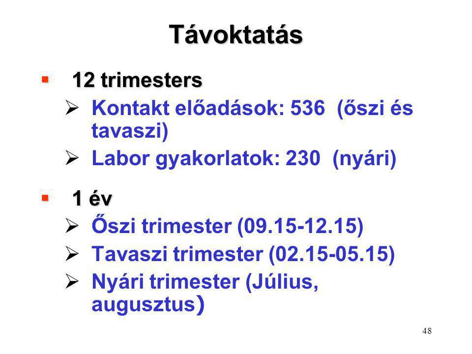 48 Távoktatás  12 trimesters  Kontakt előadások: 536 (őszi és tavaszi)  Labor gyakorlatok: 230 (nyári)  1 év  Őszi trimester (09.15-12.15)  Tava