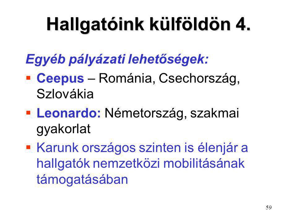 59 Hallgatóink külföldön 4. Egyéb pályázati lehetőségek:  Ceepus – Románia, Csechország, Szlovákia  Leonardo: Németország, szakmai gyakorlat  Karun