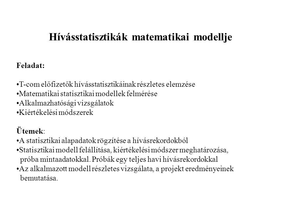 Informatikai biztonság menedzselése egy magyar közép-vállalatnál Korábban (2001) elvégeztük az értékrendszerre vonatkozó auditot, amelynek eredményeként kb.