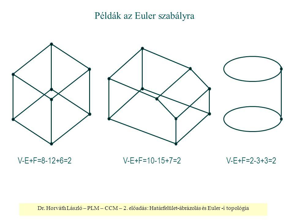 Dr. Horváth László – PLM – CCM – 2. előadás: Határfelület-ábrázolás és Euler -i topológia Példák az Euler szabályra V-E+F=8-12+6=2V-E+F=10-15+7=2V-E+F