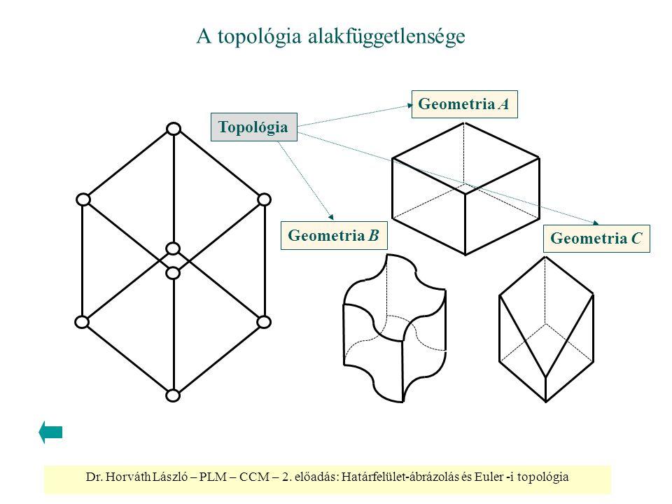 Dr. Horváth László – PLM – CCM – 2. előadás: Határfelület-ábrázolás és Euler -i topológia A topológia alakfüggetlensége Topológia Geometria A Geometri