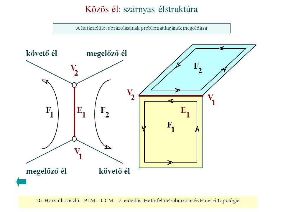 Dr. Horváth László – PLM – CCM – 2. előadás: Határfelület-ábrázolás és Euler -i topológia F 1 Közös él: szárnyas élstruktúra A határfelület ábrázolásá