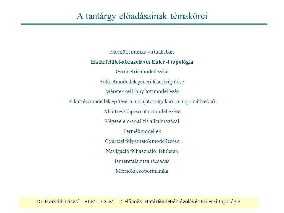 Dr.Horváth László – PLM – CCM – 2. előadás: Határfelület-ábrázolás és Euler -i topológia 2.