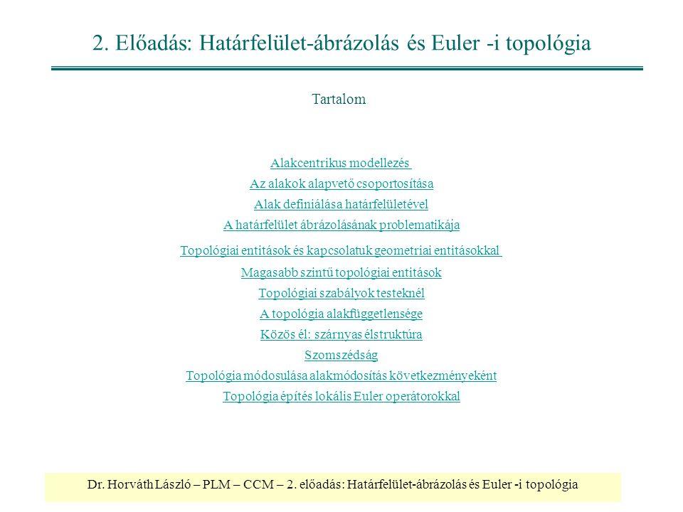 Dr. Horváth László – PLM – CCM – 2. előadás: Határfelület-ábrázolás és Euler -i topológia 2. Előadás: Határfelület-ábrázolás és Euler -i topológia Ala
