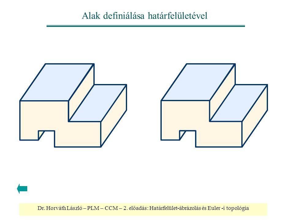 Dr. Horváth László – PLM – CCM – 2. előadás: Határfelület-ábrázolás és Euler -i topológia Alak definiálása határfelületével