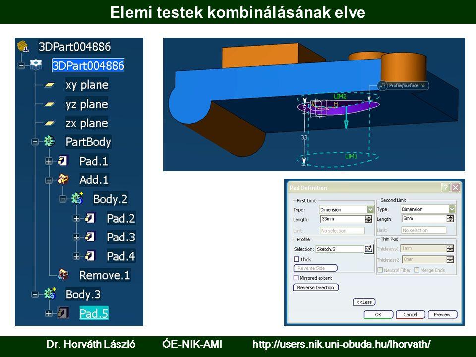Elemi testek kombinálásának elve Dr. Horváth László ÓE-NIK-AMI http://users.nik.uni-obuda.hu/lhorvath/