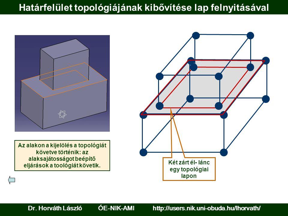 Határfelület topológiájának kibővítése lap felnyitásával Az alakon a kijelölés a topológiát követve történik: az alaksajátosságot beépítő eljárások a