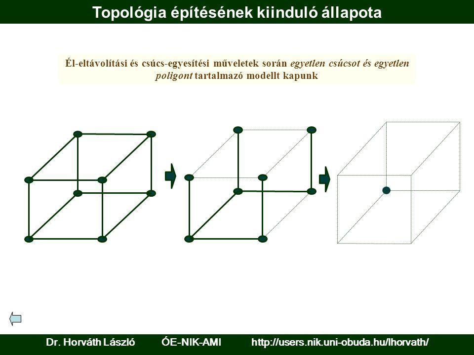 Él-eltávolítási és csúcs-egyesítési műveletek során egyetlen csúcsot és egyetlen poligont tartalmazó modellt kapunk Topológia építésének kiinduló álla