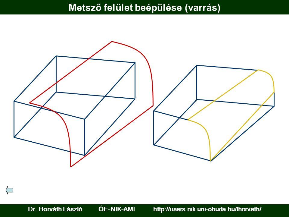 Metsző felület beépülése (varrás) Dr. Horváth László ÓE-NIK-AMI http://users.nik.uni-obuda.hu/lhorvath/
