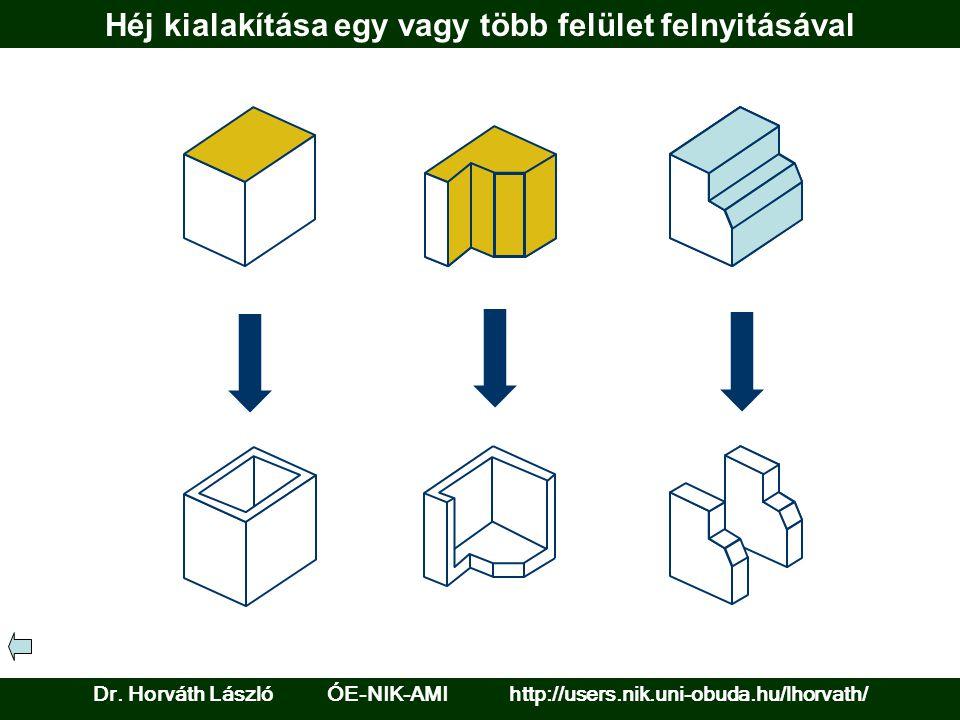 Héj kialakítása egy vagy több felület felnyitásával Dr. Horváth László ÓE-NIK-AMI http://users.nik.uni-obuda.hu/lhorvath/