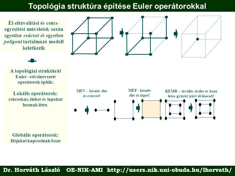 Topológia struktúra építése Euler operátorokkal Él-eltávolítási és csúcs- egyesítési műveletek során egyetlen csúcsot és egyetlen poligont tartalmazó modell keletkezik A topológiai struktúrát Euler –ről elnevezett operátorok építik: Lokális operátorok: csúcsokat, éleket és lapokat hoznak létre.