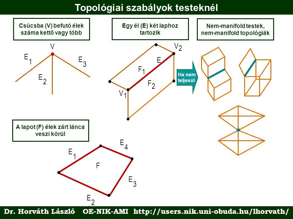 Topológiai szabályok testeknél E 1 E 3 E 2 V Csúcsba (V) befutó élek száma kettő vagy több E V 1 V 2 F 1 F 2 Egy él (E) két laphoz tartozik E 4 F E 1 E 3 E 2 A lapot (F) élek zárt lánca veszi körül Nem-manifold testek, nem-manifold topológiák Ha nemteljesül Dr.