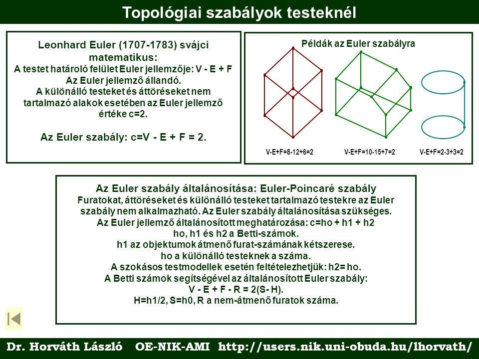 Topológiai szabályok testeknél Leonhard Euler (1707-1783) svájci matematikus: A testet határoló felület Euler jellemzője: V - E + F Az Euler jellemző állandó.