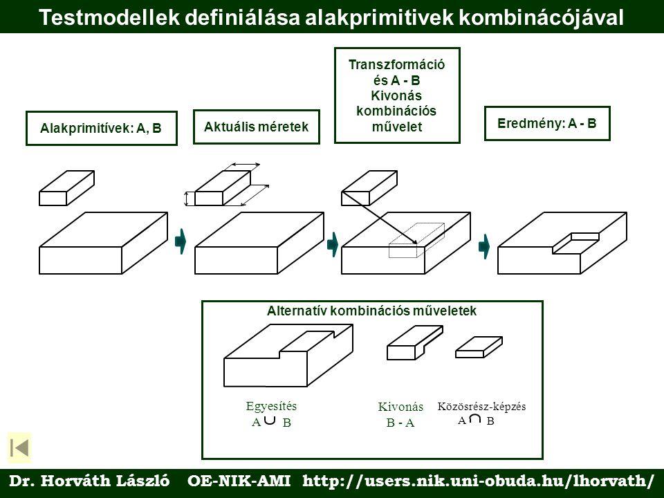 Testmodellek definiálása alakprimitivek kombinácójával Alternatív kombinációs műveletek Közösrész-képzés Kivonás Egyesítés A B A B B - A Alakprimitívek: A, BAktuális méretek Transzformáció és A - B Kivonás kombinációs művelet Eredmény: A - B Dr.