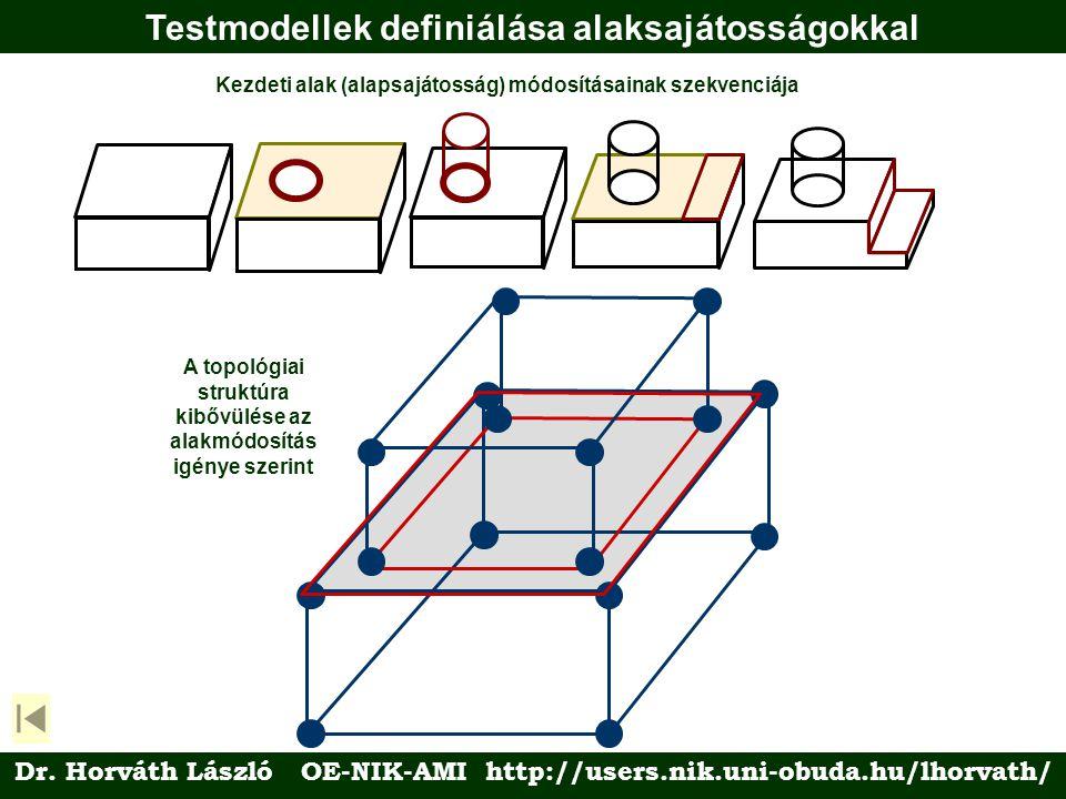Testmodellek definiálása alaksajátosságokkal Kezdeti alak (alapsajátosság) módosításainak szekvenciája A topológiai struktúra kibővülése az alakmódosítás igénye szerint Dr.