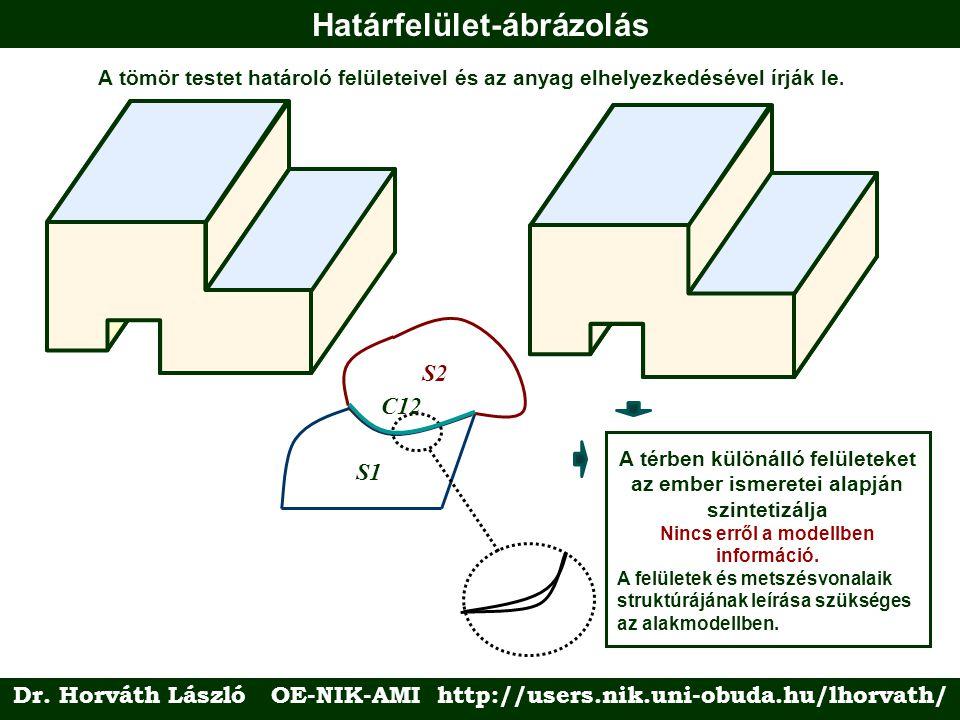 Határfelület-ábrázolás S1 S2 C12 A térben különálló felületeket az ember ismeretei alapján szintetizálja Nincs erről a modellben információ.